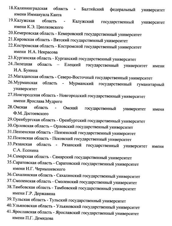Список ВУЗов 2